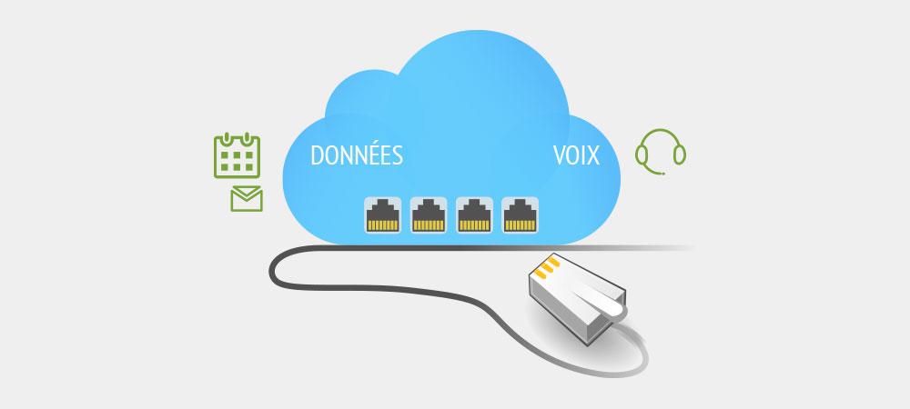 Convergence données / voix : flexibilité, souplesse et simplicité
