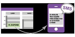 Option : rappel de RDV par SMS